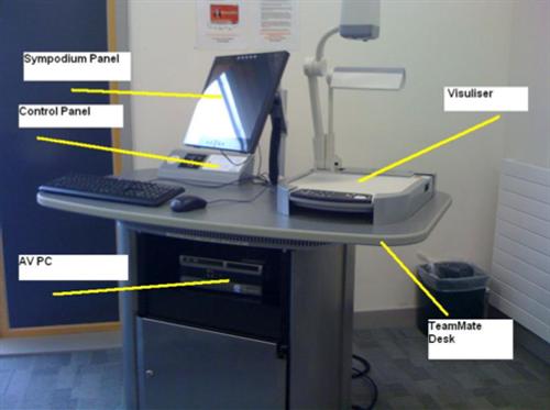 The Av Desk Mysuffolk